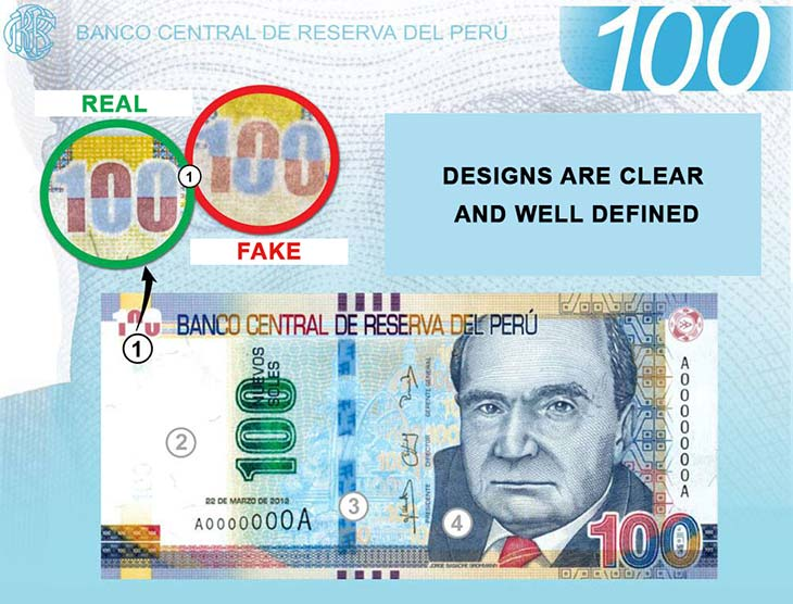 real or fake money peru