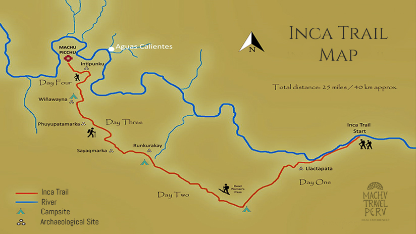 inca trail route map